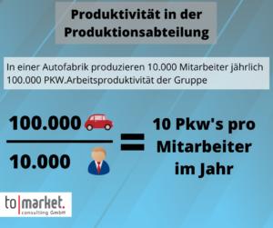 Warum es jetzt um die Arbeitsproduktivität Ihrer Mitarbeiter geht Produktionsabteilung 300x251